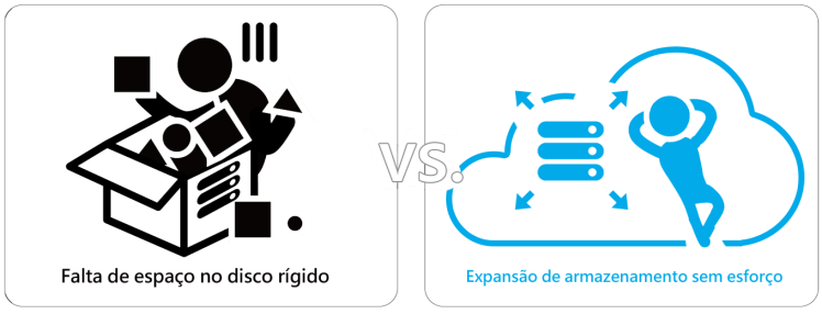 1葡萄牙文(空間拉警報vs神展開)