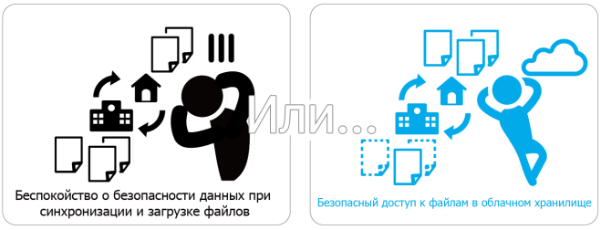2俄文(同步擔心vs無憂無慮)