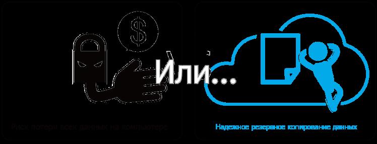 3俄文(檔案盡失vs安全備份).png